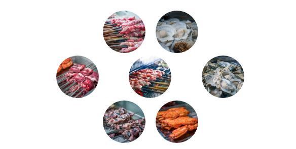 这家沙漠母亲让你不出平顶山,就可以过足这无肉不欢的新疆美食瘾插图8