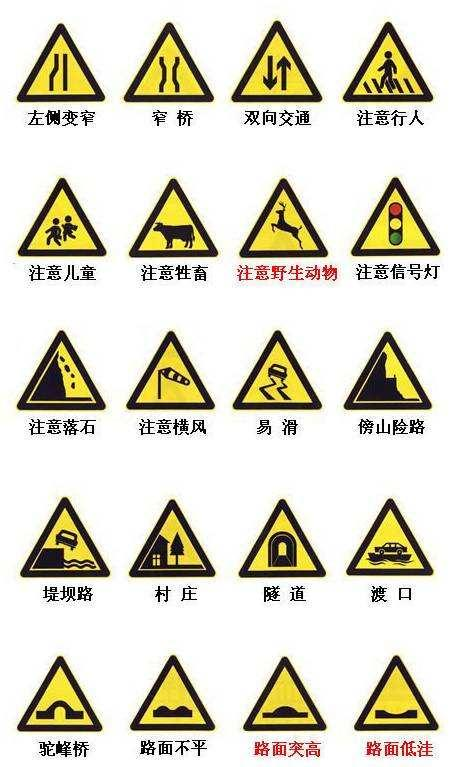 考驾照:科目一理论知识太多记不住,记住这些图片标识会事半功倍插图(3)