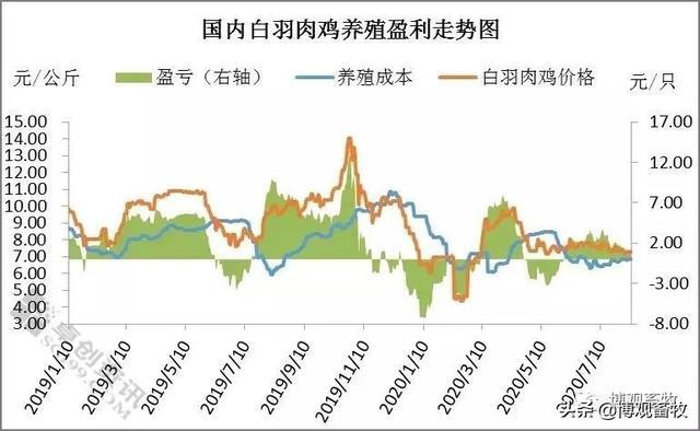 本周畜牧大事件:圣农、正大、活禽市场关闭、冻海鲜检初病毒…-今日股票_股票分析_股票吧