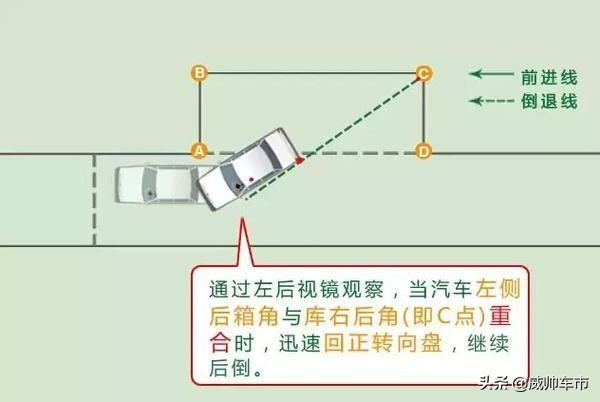 科目二考试详解,有时间多看看,考试一次过不是问题插图(3)
