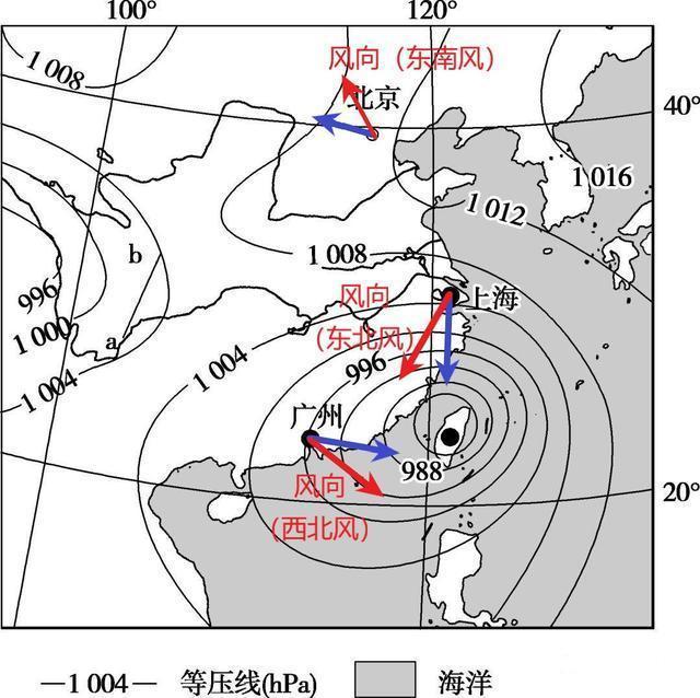 高中地理——每日讲1题(风力/风向、气旋/反气旋、锋面气旋)