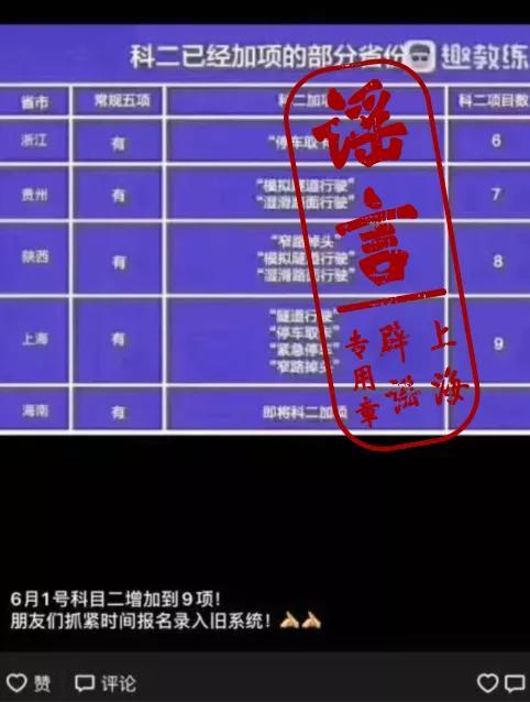 6月1日起科目二考试增加到9项?还增考科目五?假的插图(1)