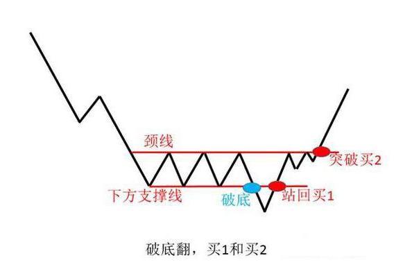 终于有人发声了:为什么在10块钱时买入,跌到5元反而卖出?作为投资者怎么看-今日股票_股票分析_股票吧