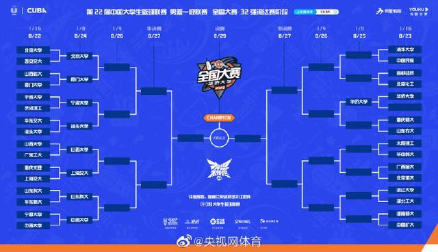 CUBA官方:广东工业大学队消极比赛 被取消小组赛成绩www.smxdc.net