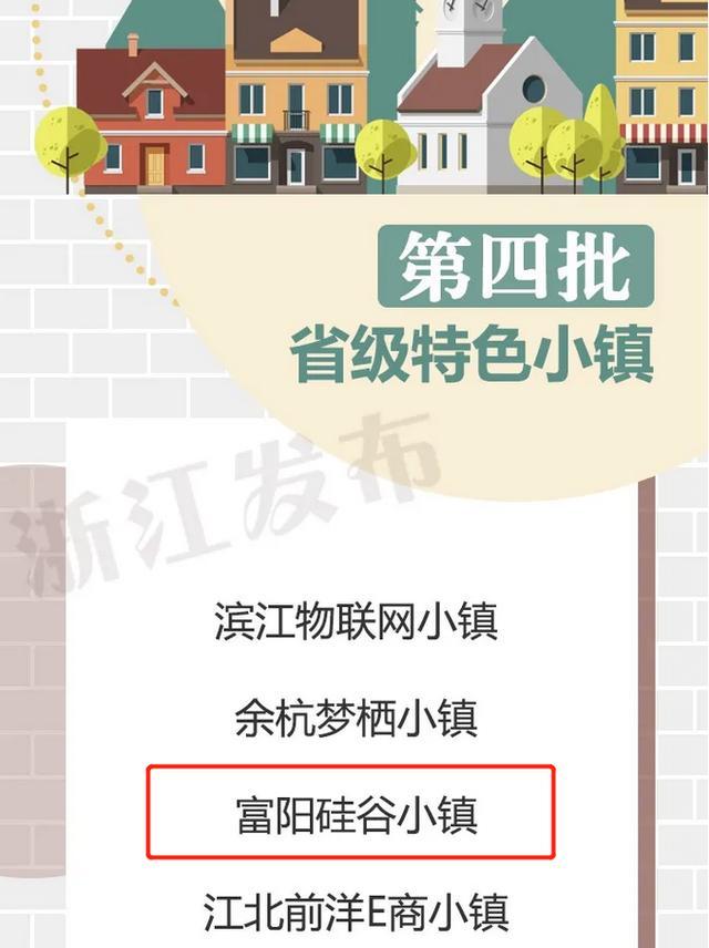 省政府命名!富阳这个小镇入选新一批省级特色小镇