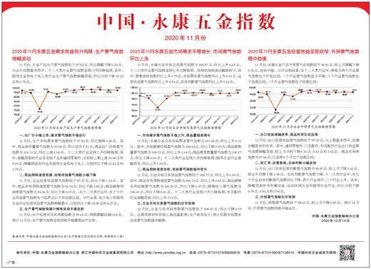 中国·永康五金指数