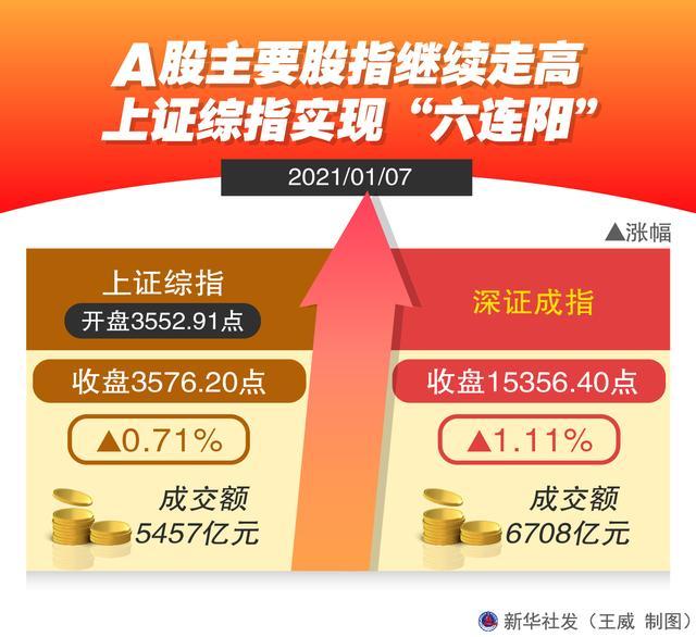 新华通讯社数据图表北京市