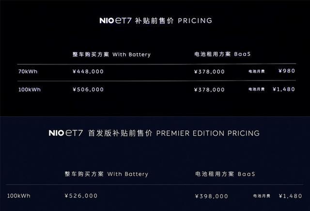 蔚来高端轿车ET7发布!最低37.8万元起,比Model S更大更能跑