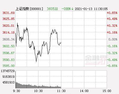 两市48股股票涨停股票龙虎榜具体资金净流入8
