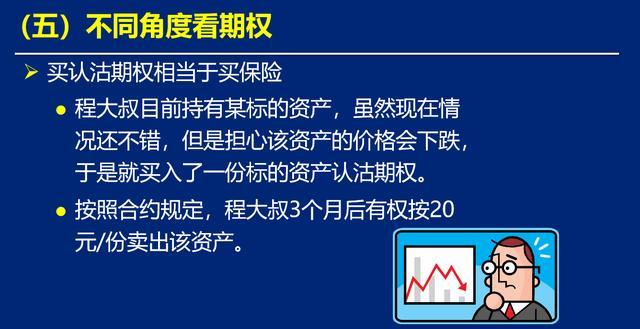期权的基本特征及重要术语-今日股票_股票分析_股票吧