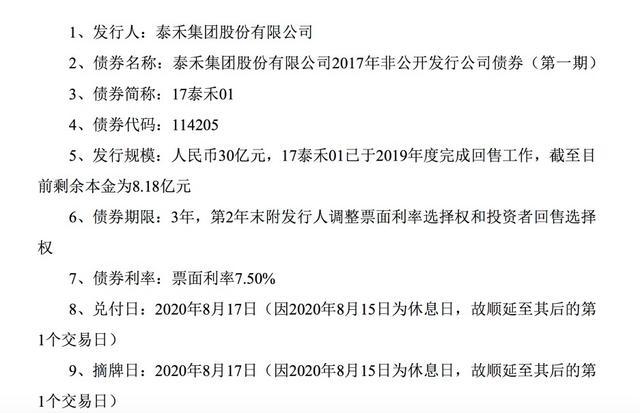 泰禾:已到期未归还借款金额为349亿元-今日股票_股票分析_股票吧