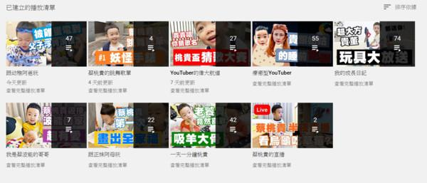 蔡桃貴YT總觀看數破億「一毛廣告費都沒收到」!蔡阿嘎曝真相