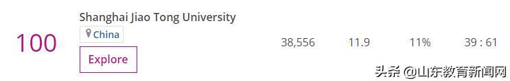 《【恒达注册平台】2021泰晤士世界大学排名发布,清华大学跻身前20!》