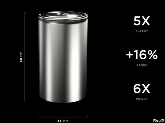 特斯拉电池日:2022年自产100GWh电池