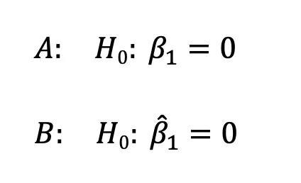 回归系列(二)| 最小二乘法真有那么复杂吗?
