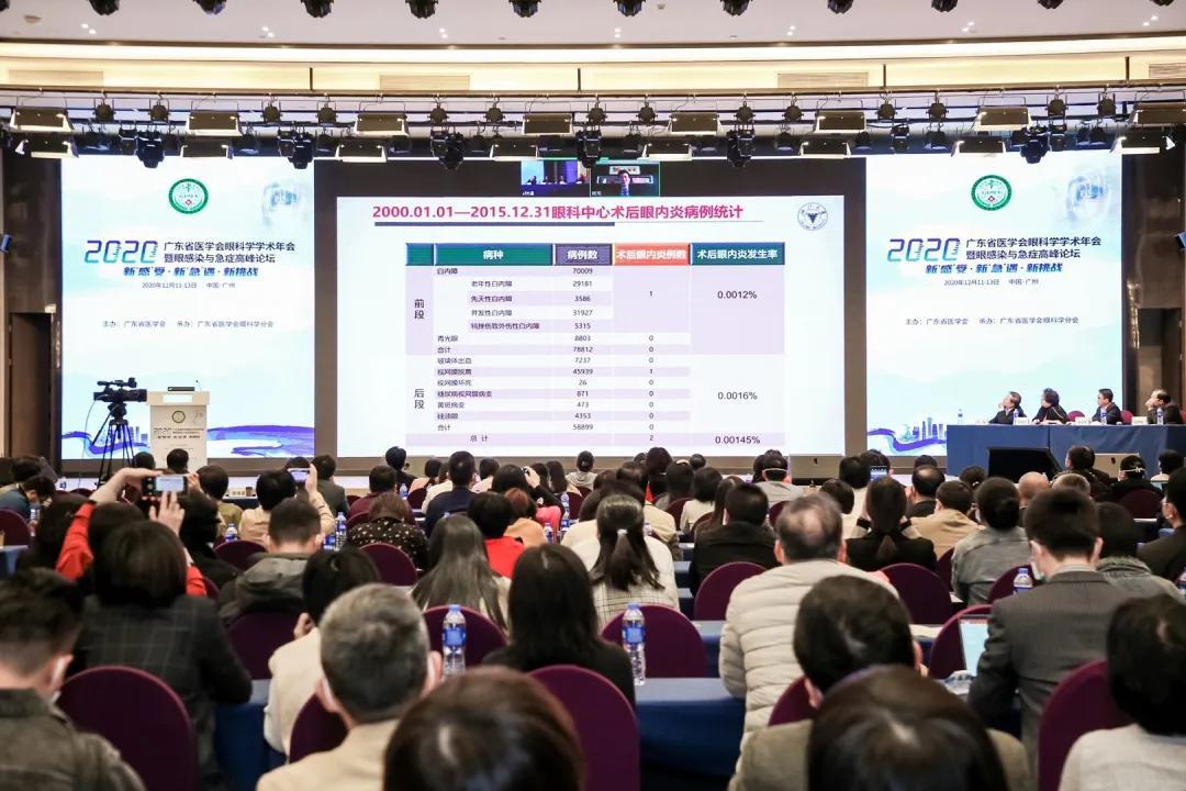 共享学术盛宴!2020 广东省医学会眼科学学术年会圆满落幕