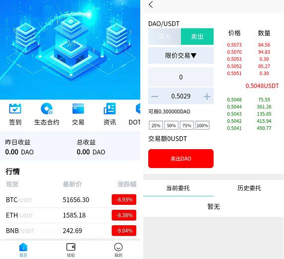 波卡生态DAO:注册实铭送400DAO,价值1200元插图3